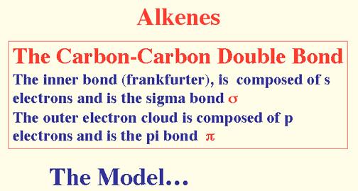 Printables Naming Alkenes Worksheet alkenes worksheet abitlikethis naming related keywords amp suggestions alkenes