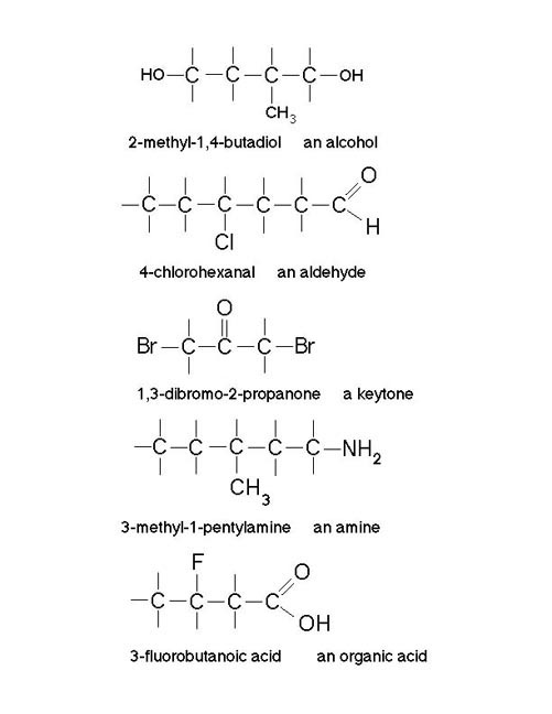 nitration test of hydrocarbons Of nitration of aromatic hydrocarbons and steroids by bismuth nitrate  of bismuth  nitrate was tested to develop simple synthesis of the nitro.