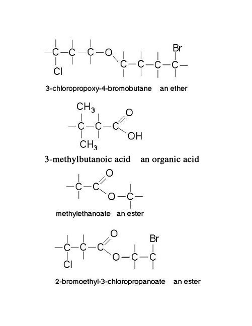 nitration test of hydrocarbons Aromatic hydrocarbons are electron rich and are stable because it has a  the second test is the thin layer  nitration of methyl benzoate abstract:.