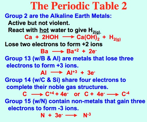 Periodic table fluorine the tyrannosaurus rex of the periodic table is the most active of the halogens here fluorine rips off electrons by burning cotton copper glass urtaz Image collections