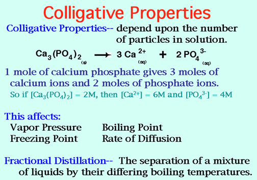 Colligative Properties Of Electrolyte Solutions Ap Chemistry