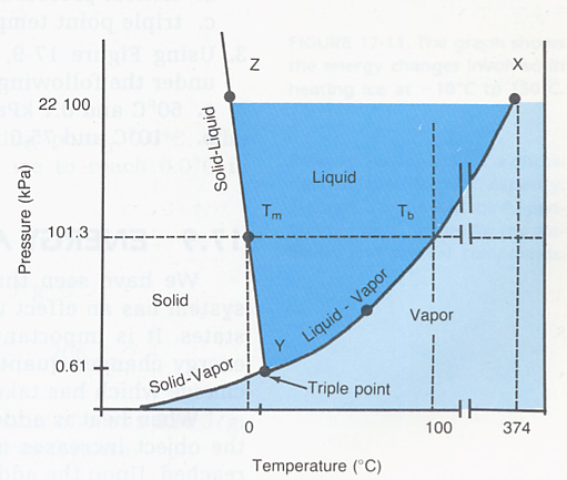 Dot Diagram For Radon Introduction To Electrical Wiring Diagrams