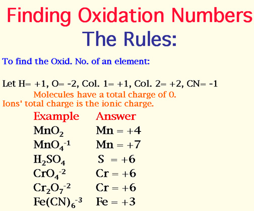 how to assign oxidation numbers to each of the atoms