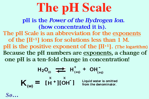 external image pHscale.jpg
