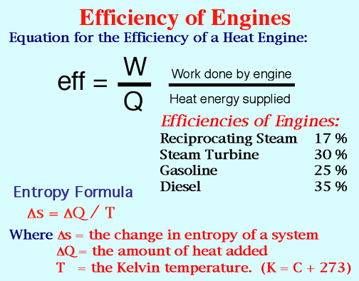reciprocating steam engine efficiency
