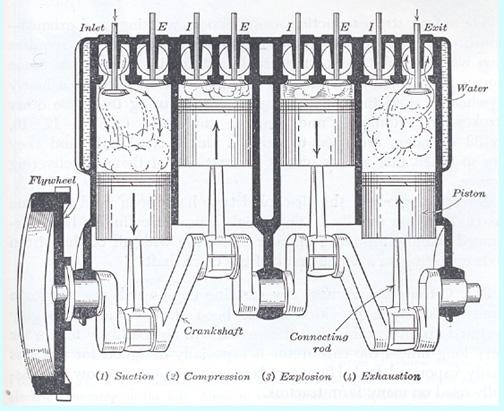 Magnetism lab 19 phet
