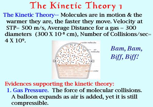 kinetic theory of matter pdf