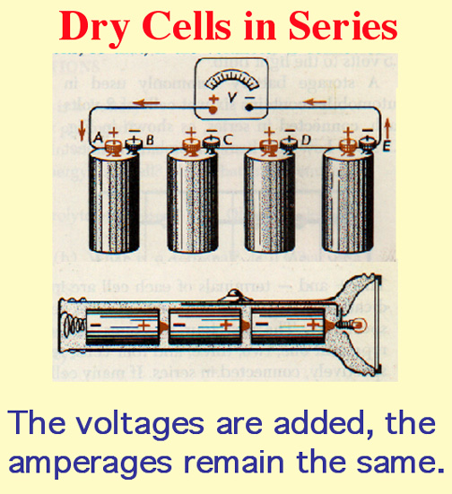 cells in series and parallel Circuits – current, potential difference, resistance and cells in series and parallel circuits, conservation of charge.