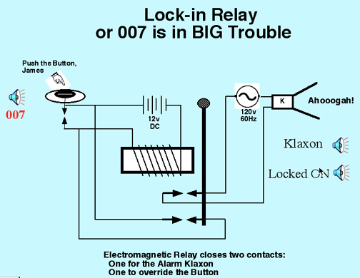 the lock in relay prevents the alarm from being stopped video