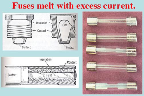 Thomas edison fuse box fuses oversize wiring