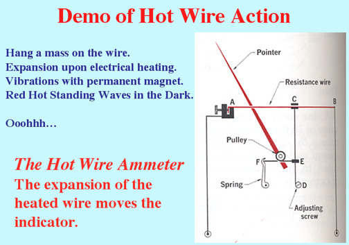 Unique What Is Hot Wire Mold - Electrical Circuit Diagram Ideas ...
