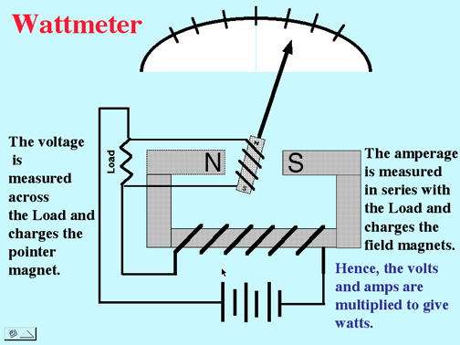 wattmeter meters, generators, motors watt meter wiring diagram at crackthecode.co