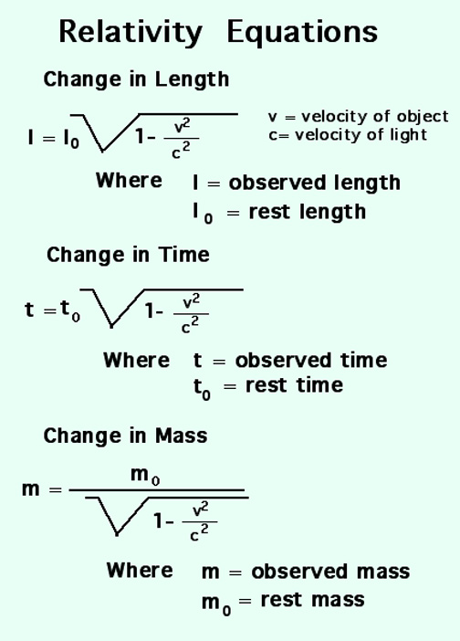 """an analysis of the theory of relativity by albert einstein On march 19, 1916 albert einstein submitted his """"foundation of the general theory of relativity"""" for publication in the journal annelen der physik."""