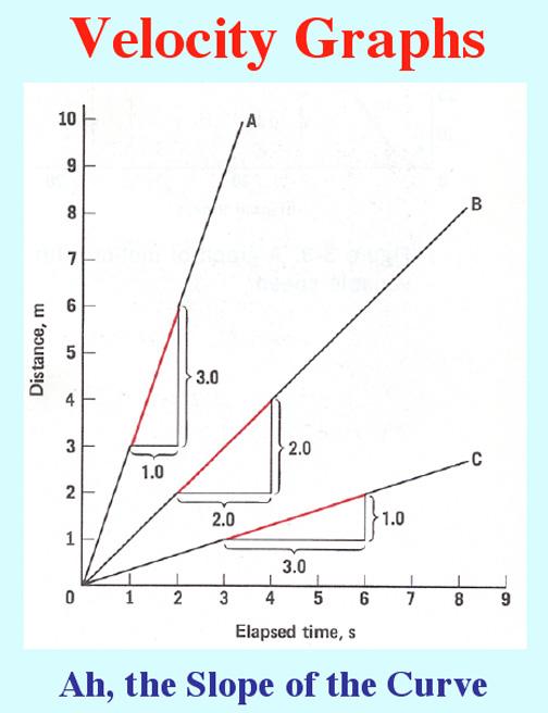 terminal velocity of a paper cone
