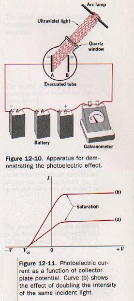 Does Ultraviolet Light Pass Through Glass