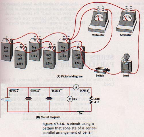 Comparisons Between Series And Parallel Circuits Series And Parallel Circuits
